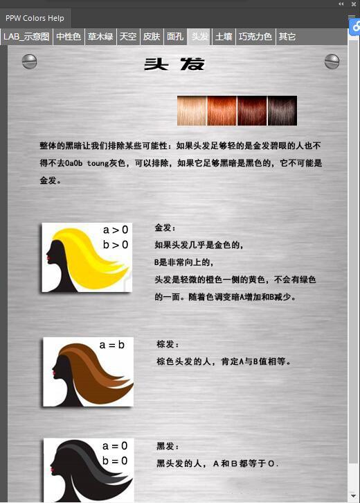 PPW Tools v 5 专业照片修饰扩展PPW Tools v 5.0汉化版【含素材与教学视频】